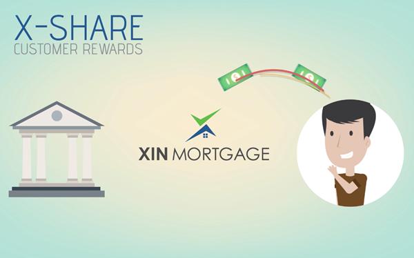 Mortgage Brokerage Company